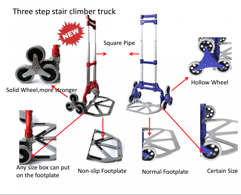 Stair Climbing Folding Hand Trolley